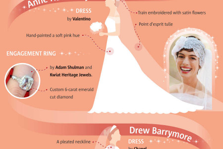The Most Stylish Celebrity brides of 2012 Infographic