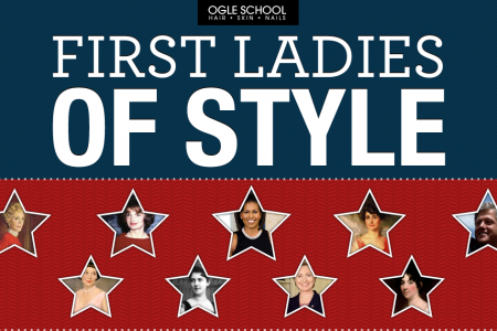 The Most Stylish US First Ladies Infographic