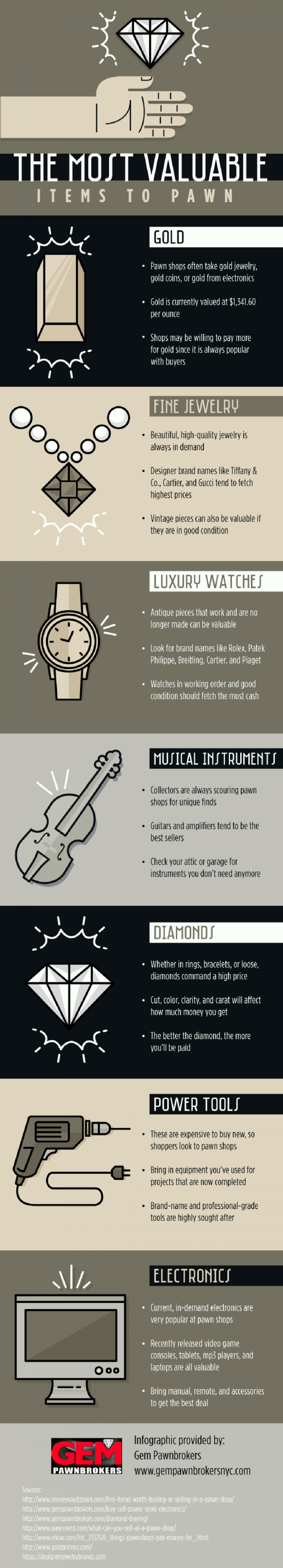 The Most Valuable Items to Pawn Infographic