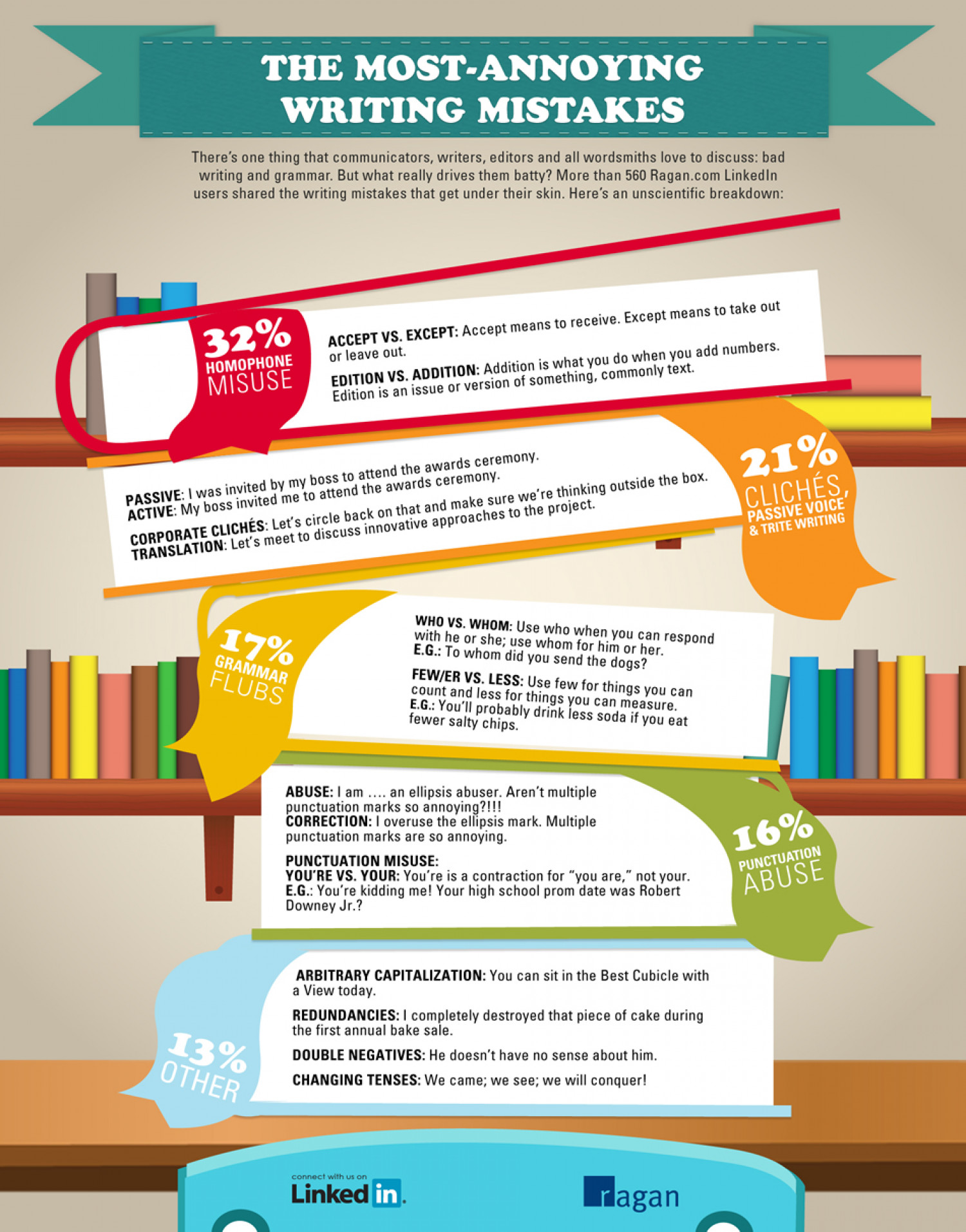 The Most-Annoying Writing Mistakes  Infographic