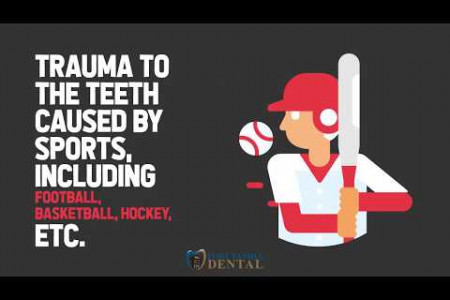 The Need For Emergency Dental Care Infographic