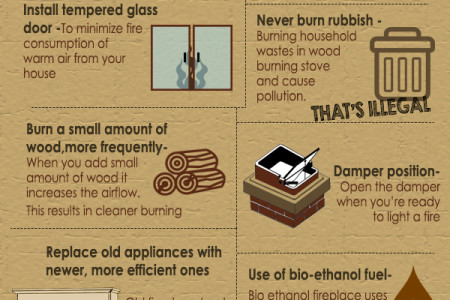 The Need for Energy Efficient Fireplace Infographic