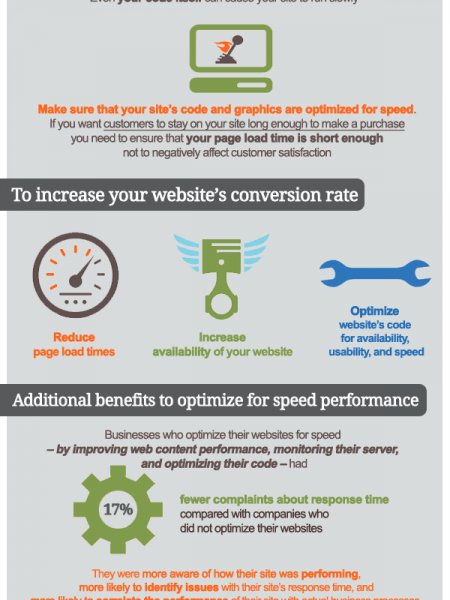 The Need for Speed: Reduce your bounce rates and optimize your website for speed  Infographic