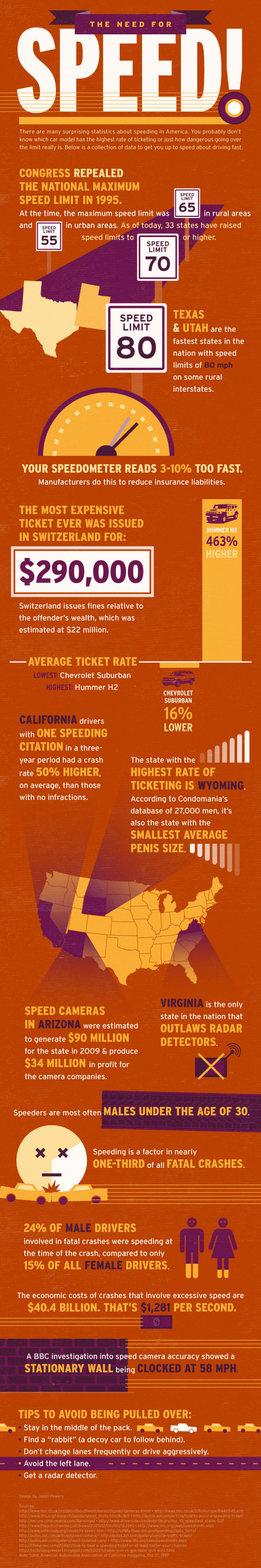 The Need for Speed Infographic