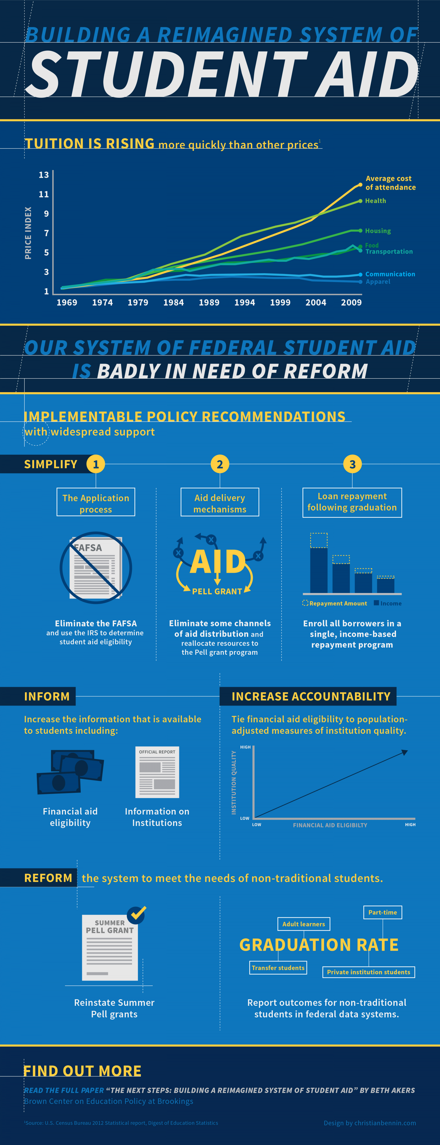 The Next Steps: Building a Reimagined System of Student Aid Infographic