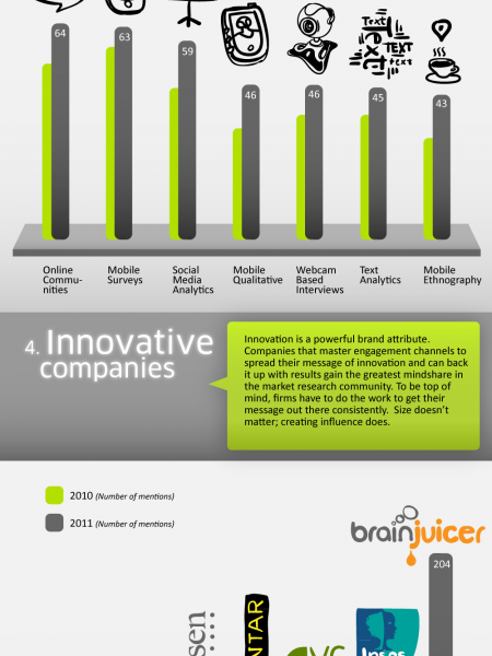 The Nitty GRITty of the Research Industry Infographic