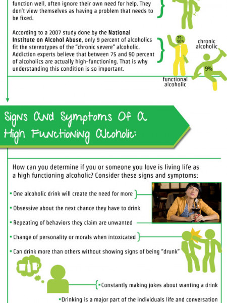 The Non Stereotypical Alcoholic – Signs of a Functioning Alcoholic – Infographic Infographic