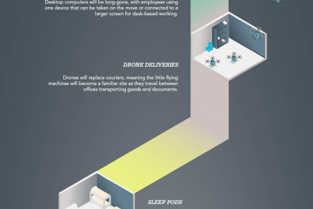 The Office of Tomorrow Infographic