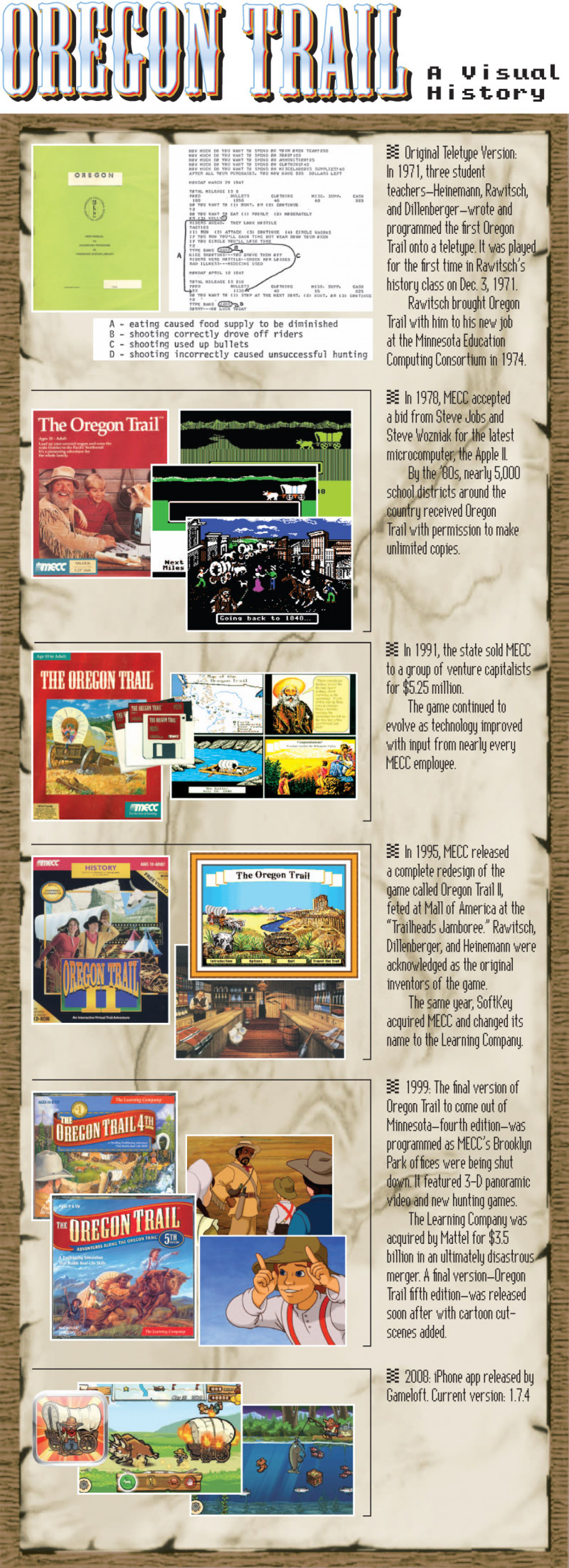 The Origin Story of Oregon Trail Infographic