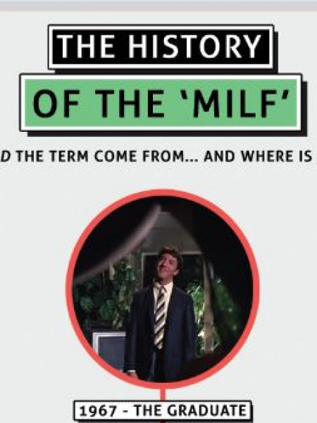 The Origins of the Term 'MILF' Infographic