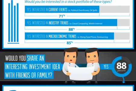 The Path To Turning My Ideas Into Investments Infographic