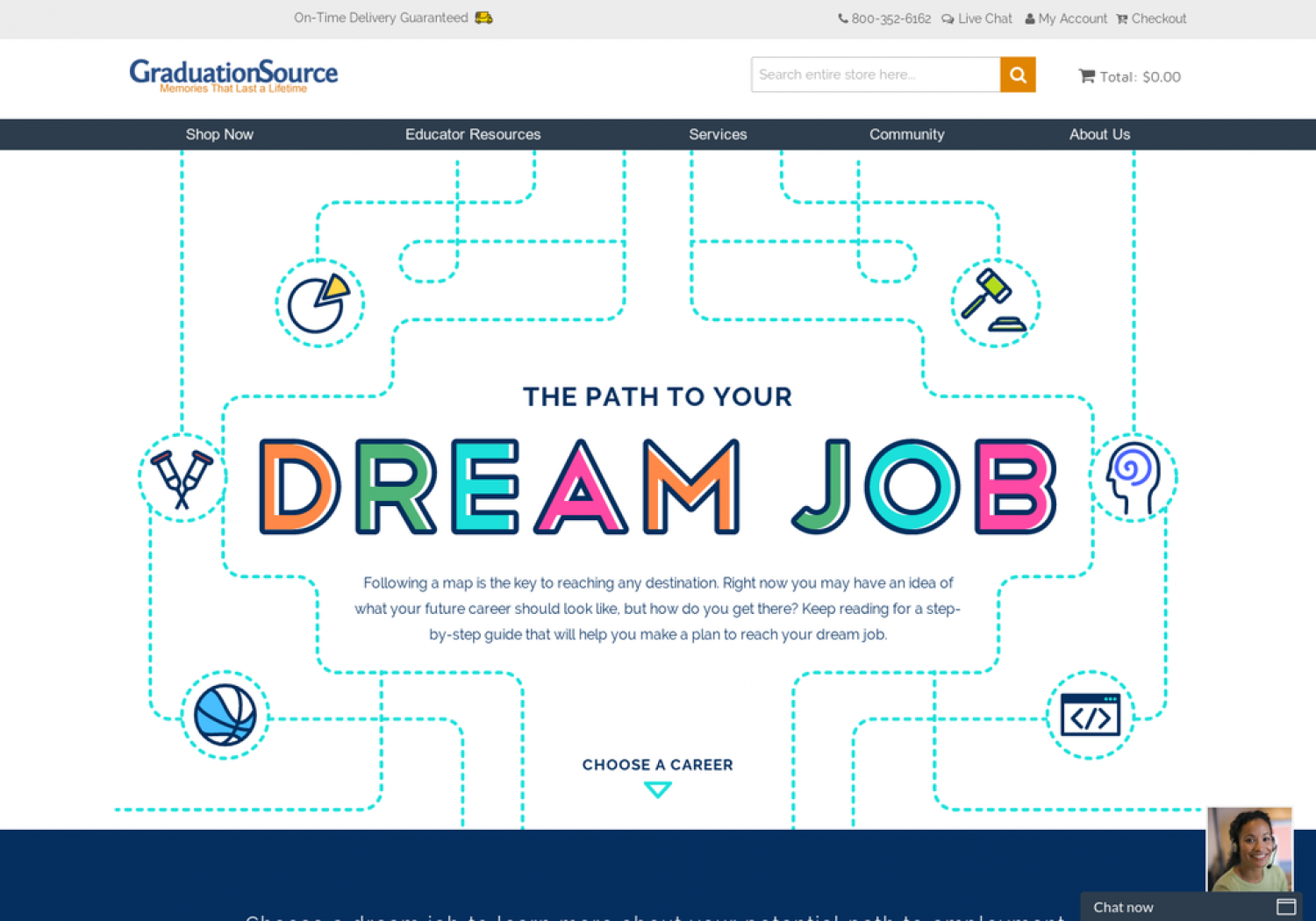 The Path To Your Dream Job Infographic