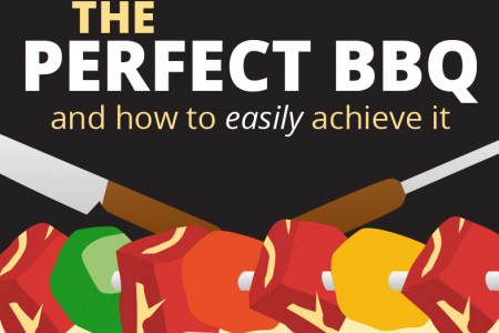 The Perfect BBQ - and How to Easily Achieve It Infographic