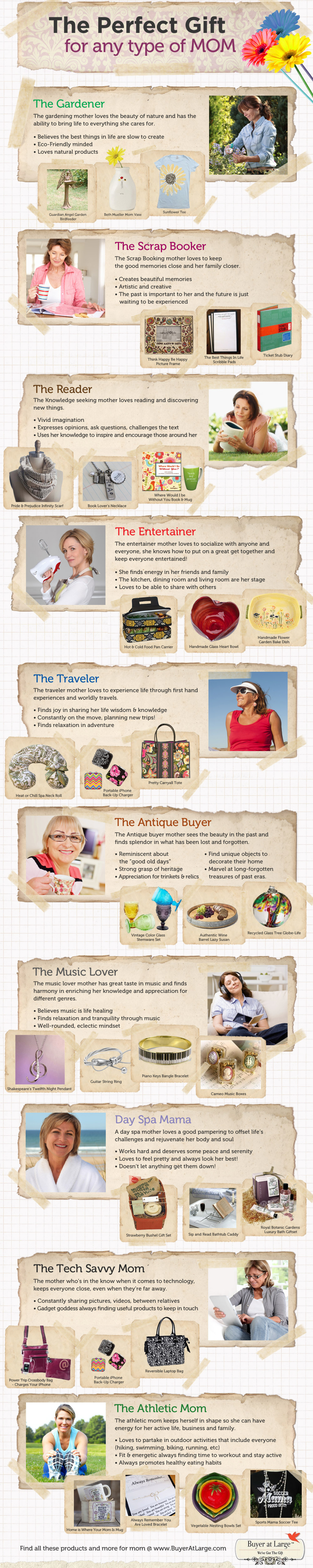 The Perfect Gift for any Type of Mom Infographic