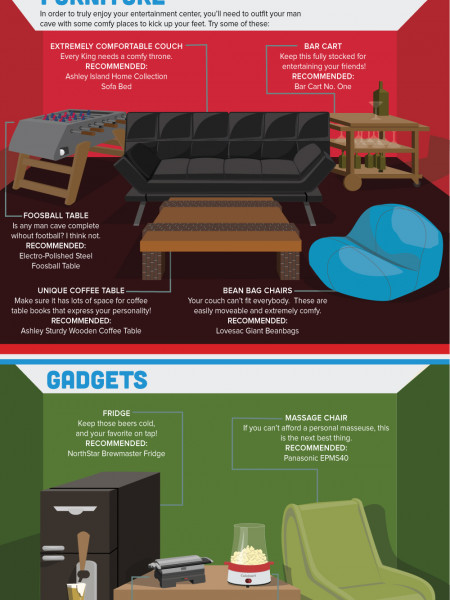 The Perfect Place: How to Design a Man Cave Infographic