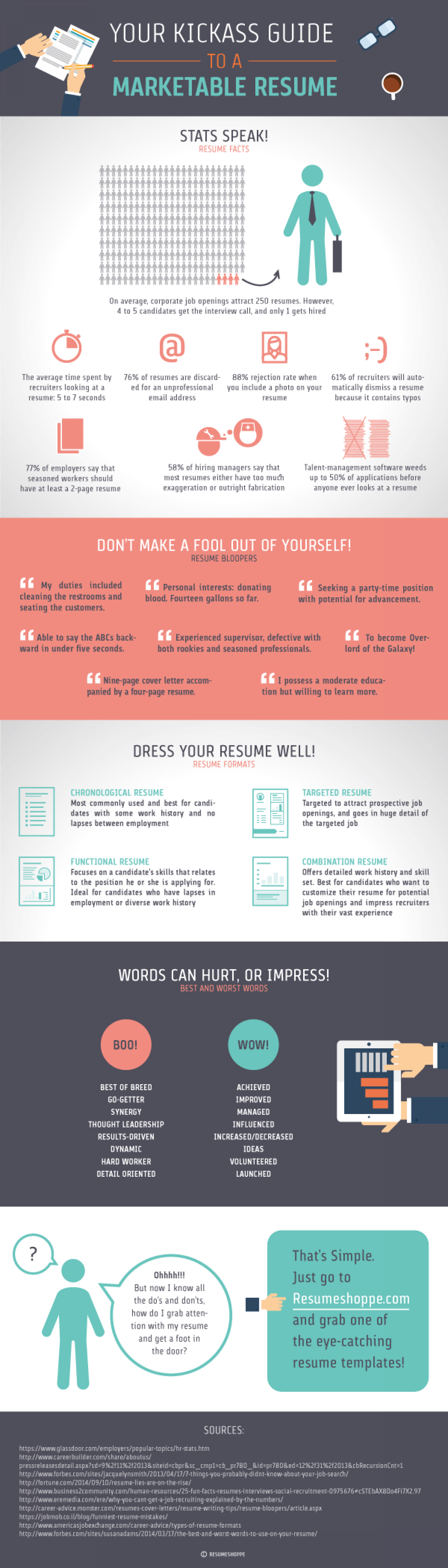 the perfect resume format for freshers visual ly the perfect resume format for freshers infographic