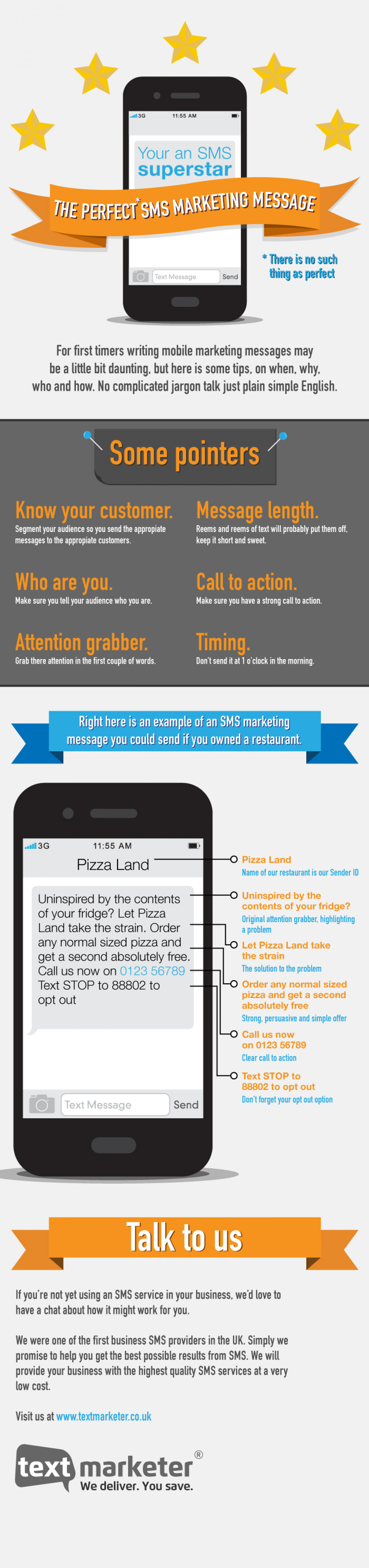The perfect SMS marketing campaign  Infographic
