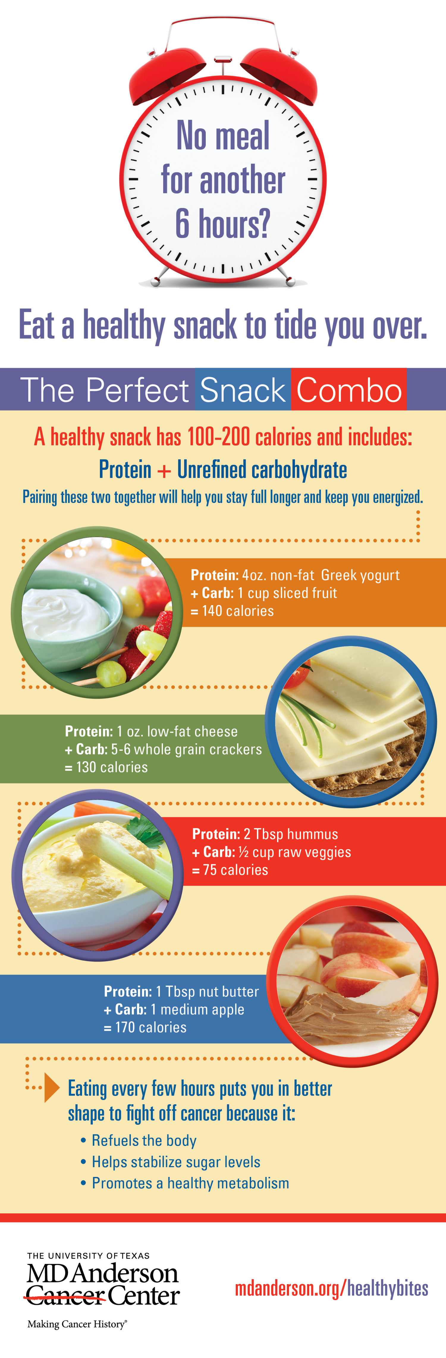 The Perfect Snack Combo Infographic