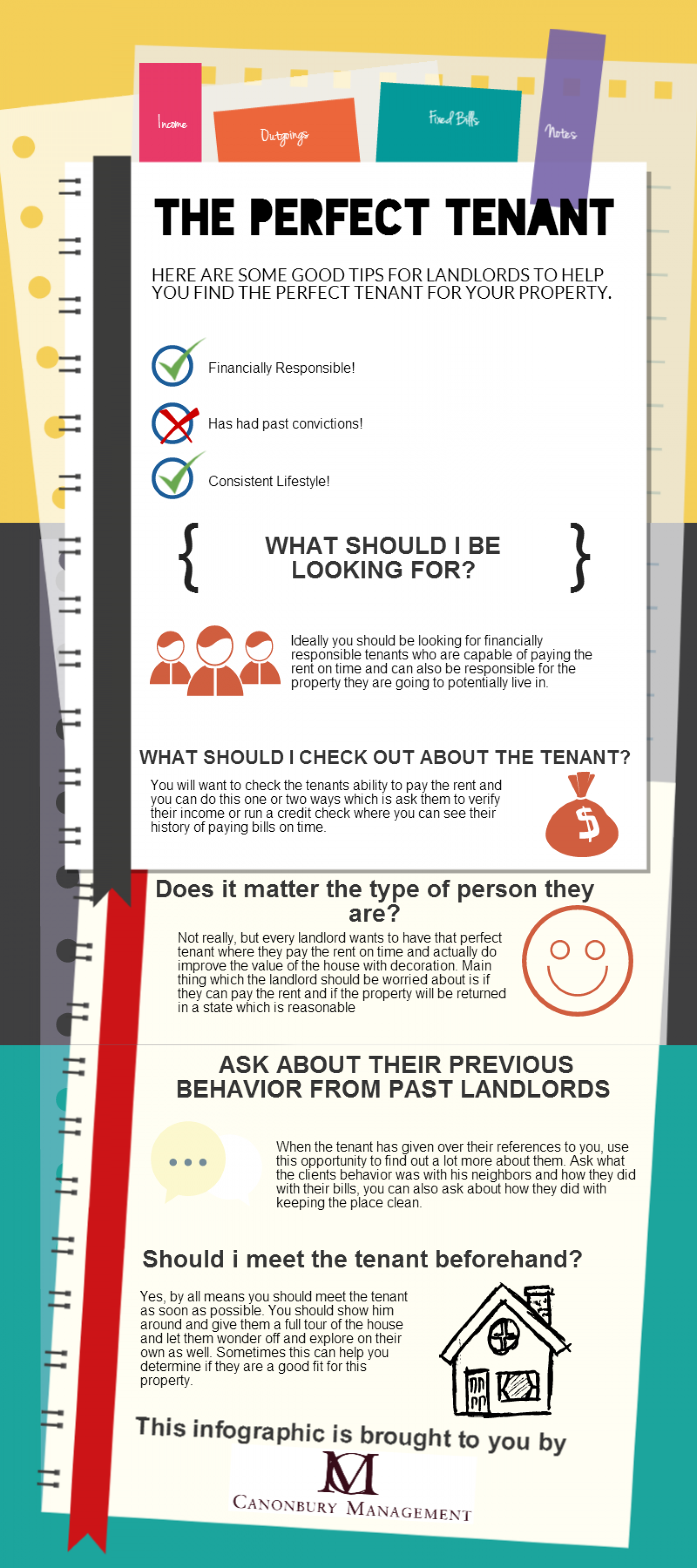 The Perfect Tenant Infographic