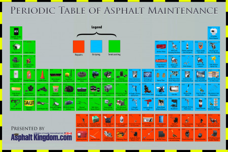 The Periodic Table of Asphalt Maintenance Infographic