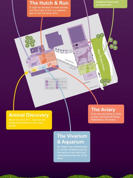 The Pet Show 2014 Infographic