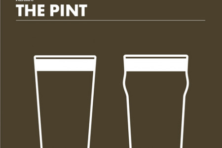 The Pint poster Infographic