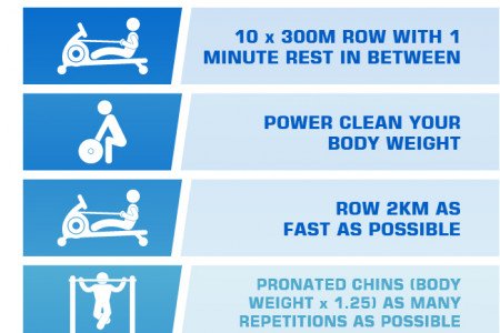 The Power Challenges Infographic