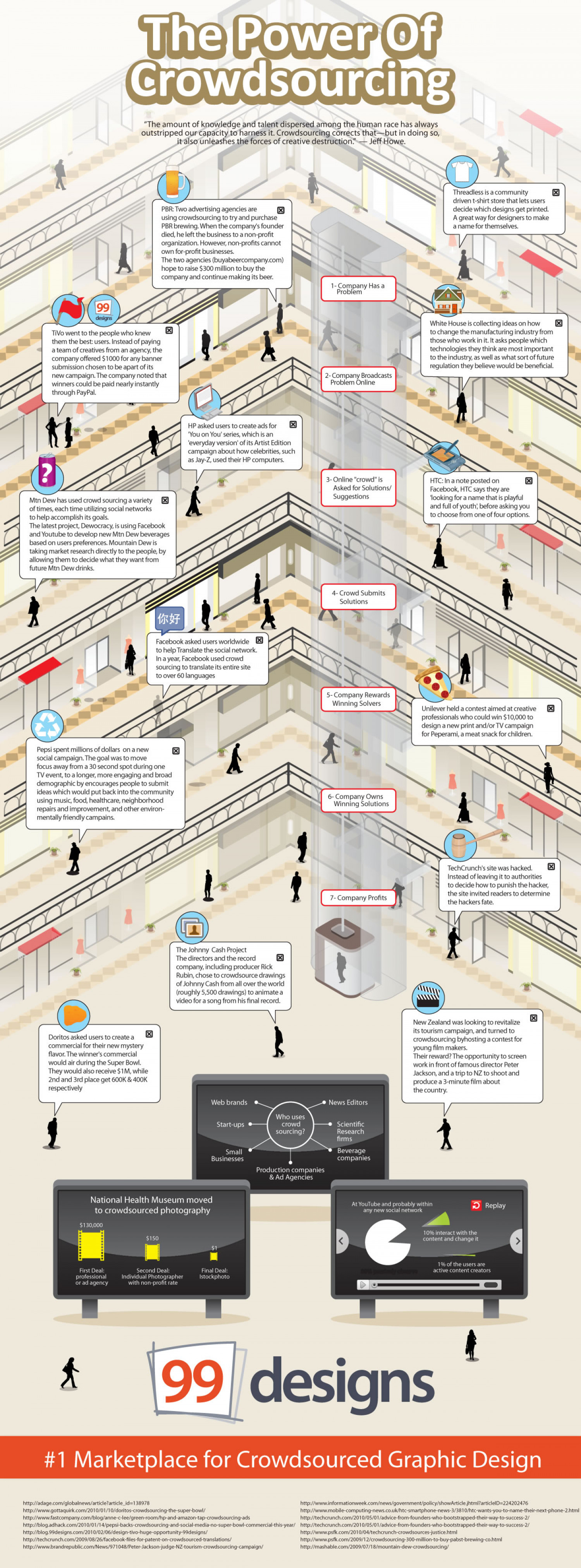 The Power of Crowdsourcing  Infographic
