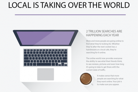 The Power of Local SEO Infographic
