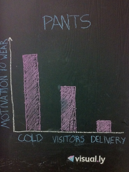 The Power of Pants Infographic