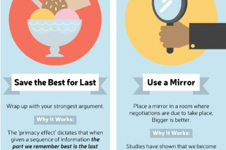 The Power Of Persuasion Infographic
