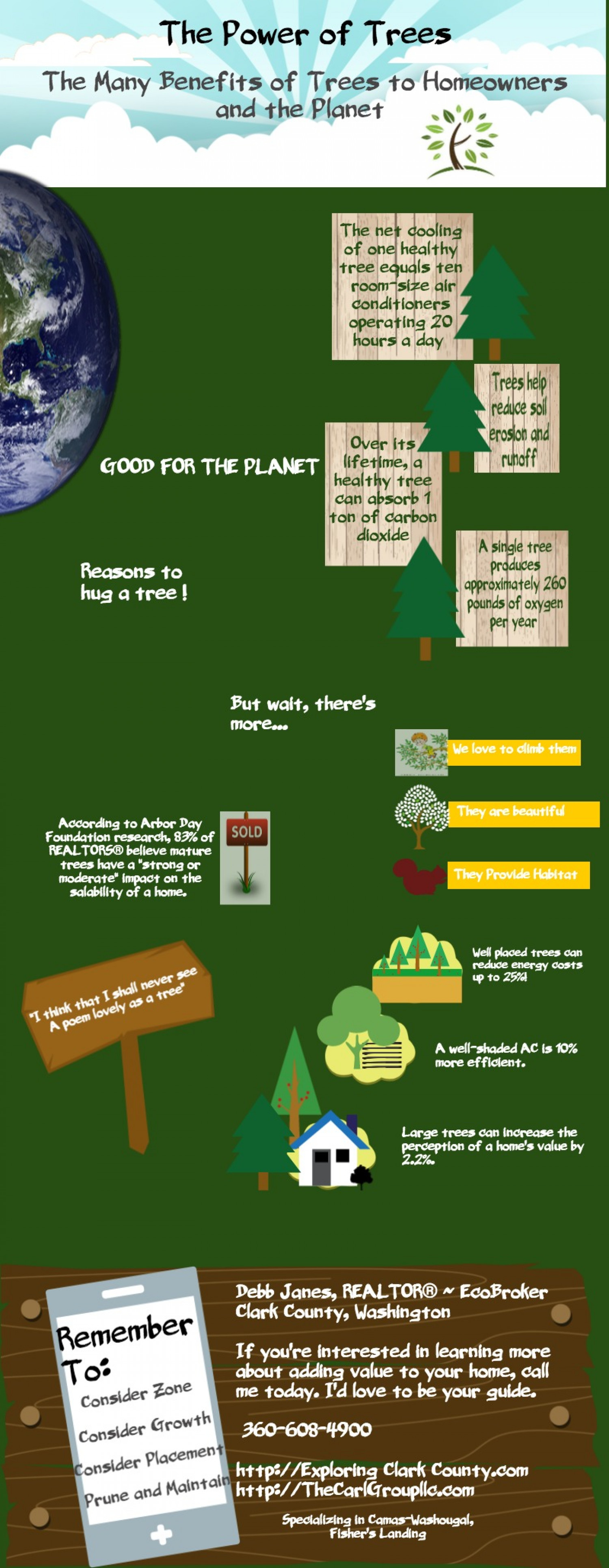 The Power of Trees  Infographic