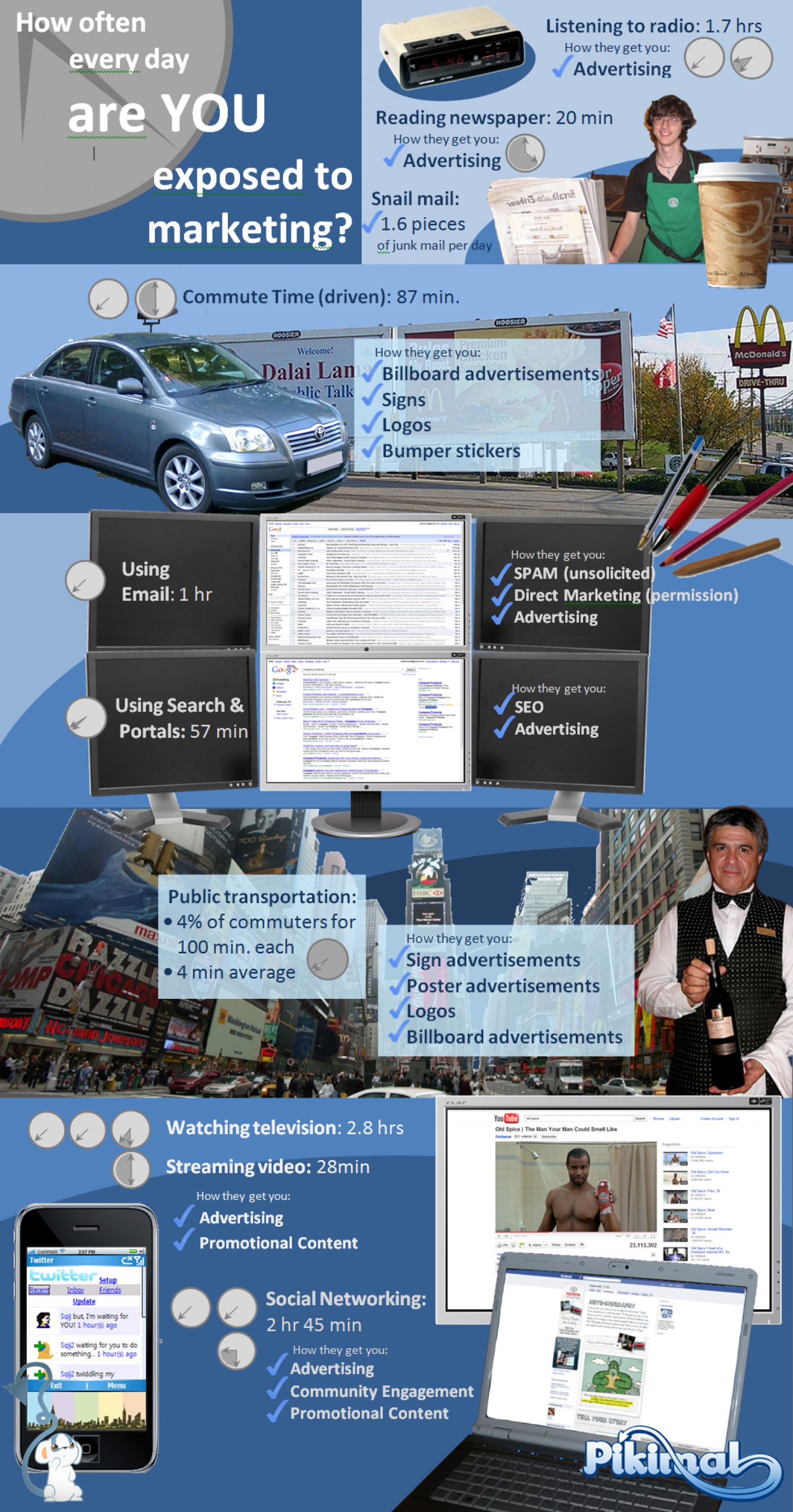 The Prevalence Of Marketing Infographic Infographic