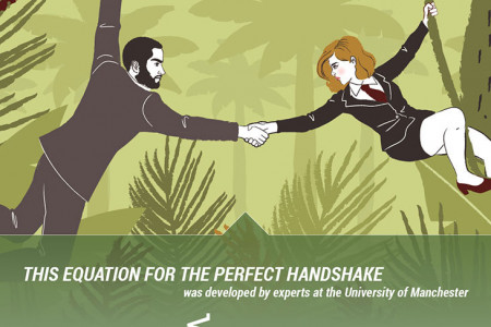 The Primal Handshake - Perfecting the ancient and vital custom Infographic