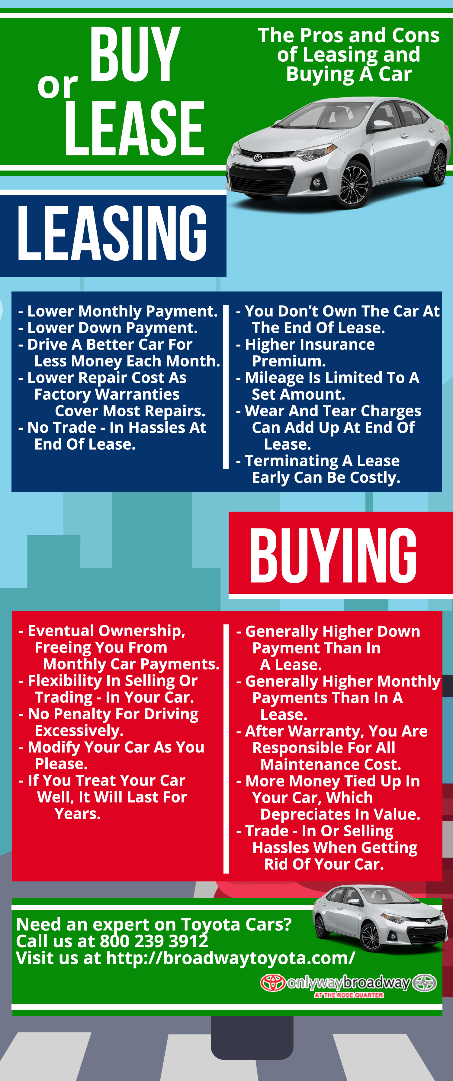 the pros and cons of buying and leasing a car. Black Bedroom Furniture Sets. Home Design Ideas