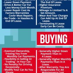 Pros Vs Cons Leasing Car