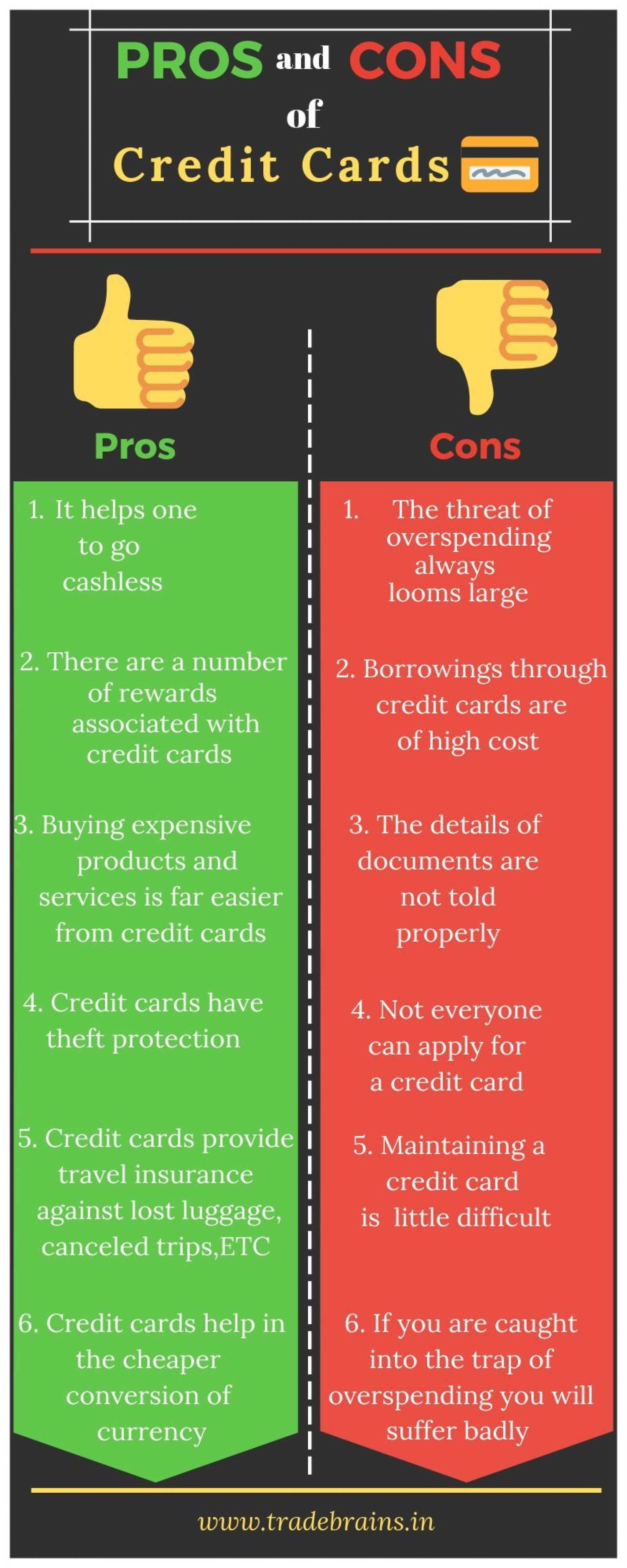 The Pros and Cons of Credit Cards in India Infographic