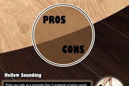 The Pros and Cons of Laminate Flooring Infographic