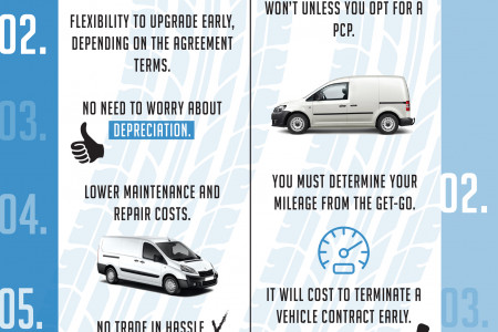 The Pros and Cons of Van Leasing Infographic