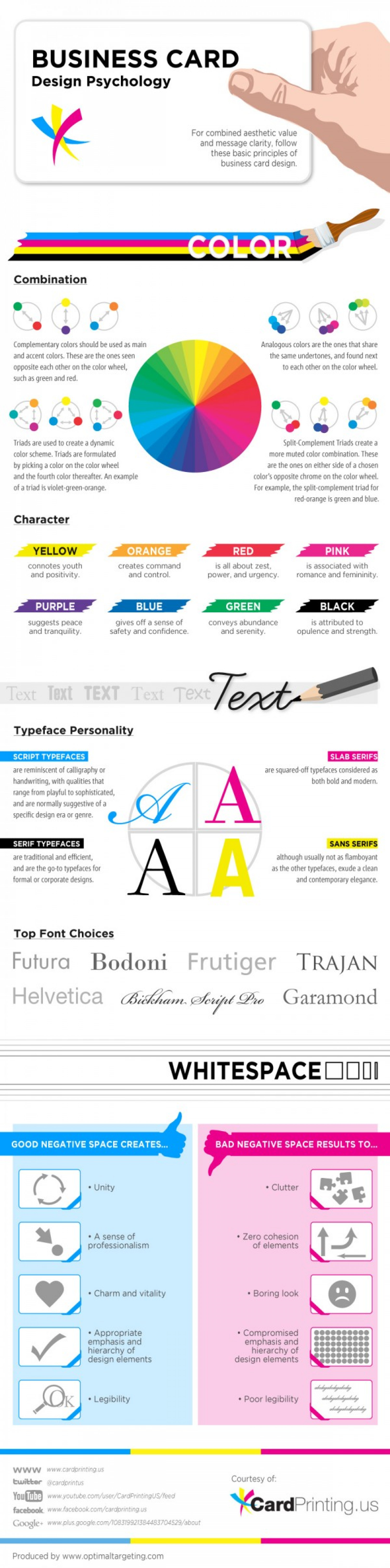 The Psychology of Business Card Design Infographic