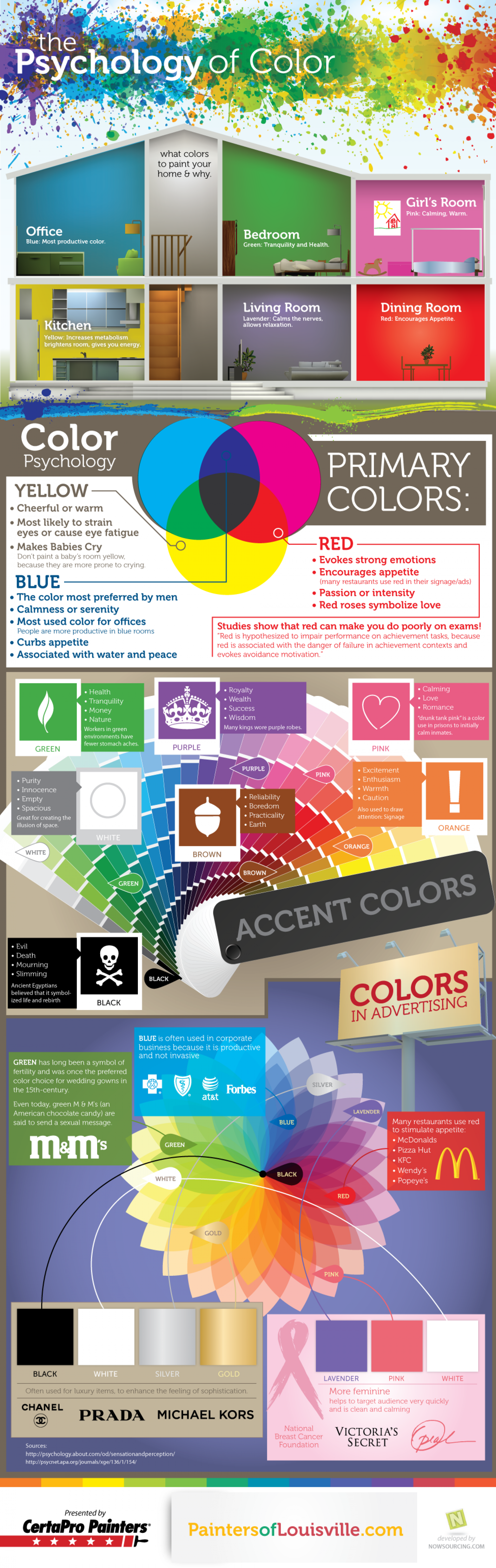 The Psychology of Color Infographic