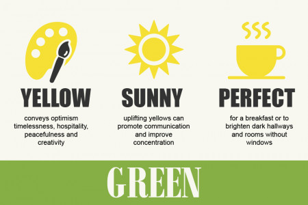 The Psychology Of Colors In Marketing And Branding Infographic
