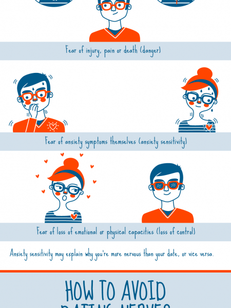 The Psychology of Dating Nerves Infographic