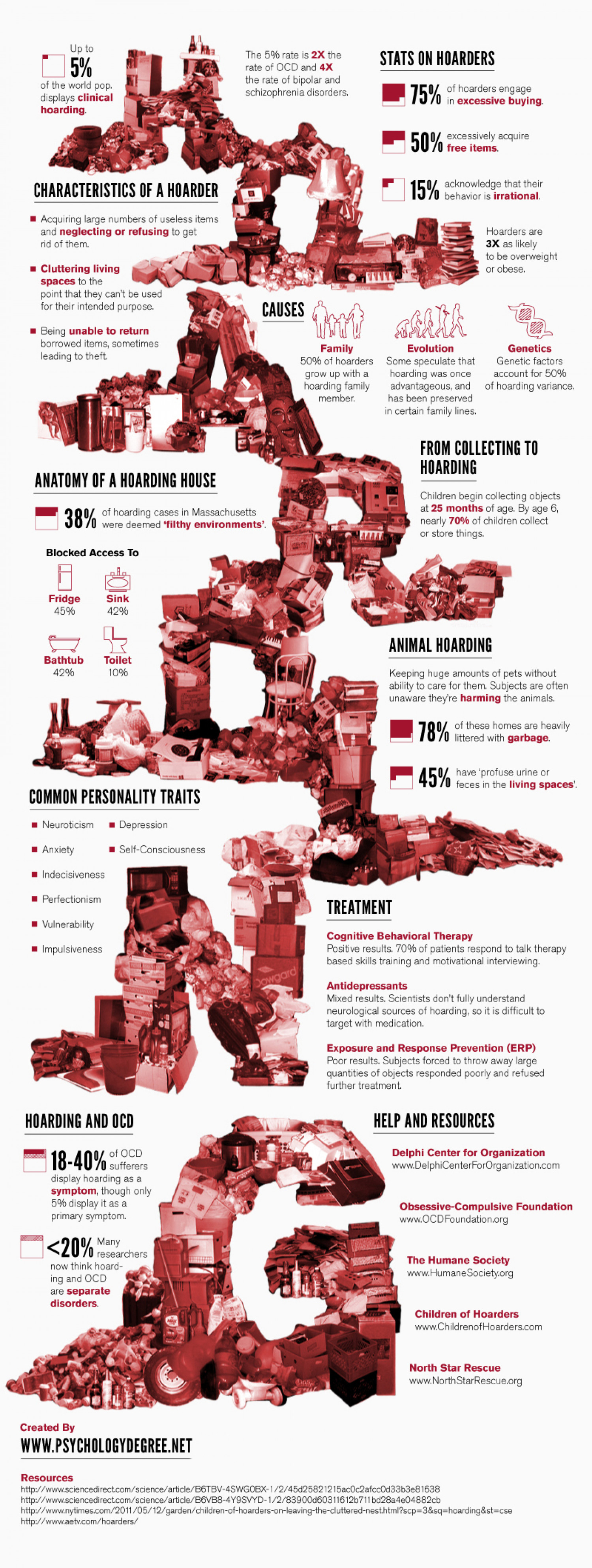 The Psychology of Hoarders  Infographic