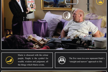 The Psychology of the Breaking Bad Home Infographic Infographic