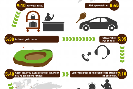 The Real Cost of Checking Your Golf Bag Infographic