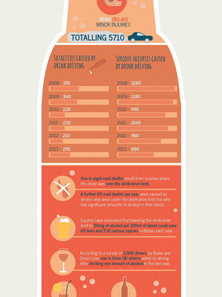 The Real Cost Of Driving Home Infographic