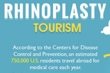 The REAL Cost of Rhinoplasty Overseas Infographic