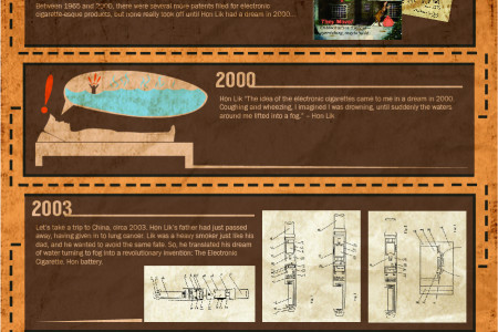 The Real History of Ecigs Infographic