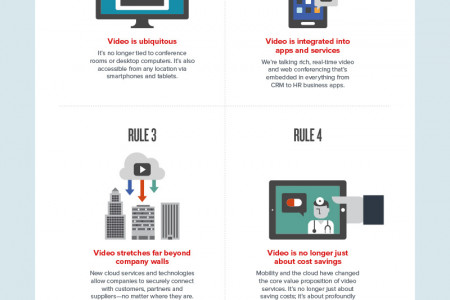 The Real Scoop on Right-Time Experiences Infographic